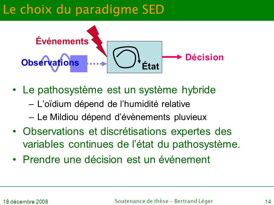 18 décembre 2008Soutenance de thèse - Bertrand Léger14 Le choix du paradigme SED •Le pathosystème est un système hybride –L'oïdium dépend de l'humidit