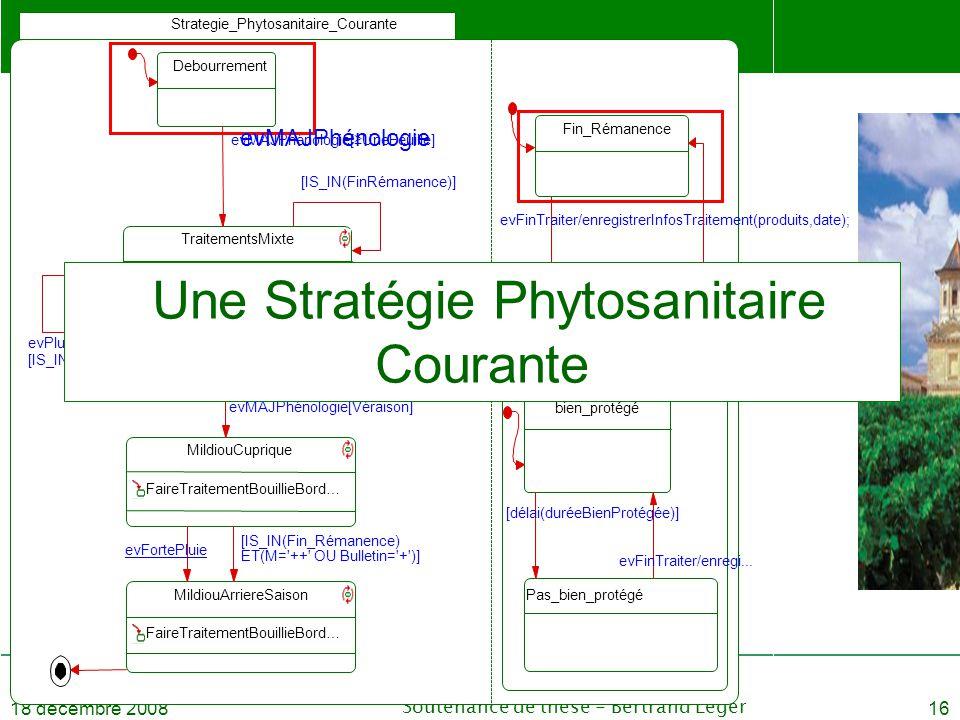 18 décembre 2008Soutenance de thèse - Bertrand Léger16 Strategie_Phytosanitaire_Courante TraitementsMixte FaireTraitementMildiouOidium [IS_IN(Pas_bien