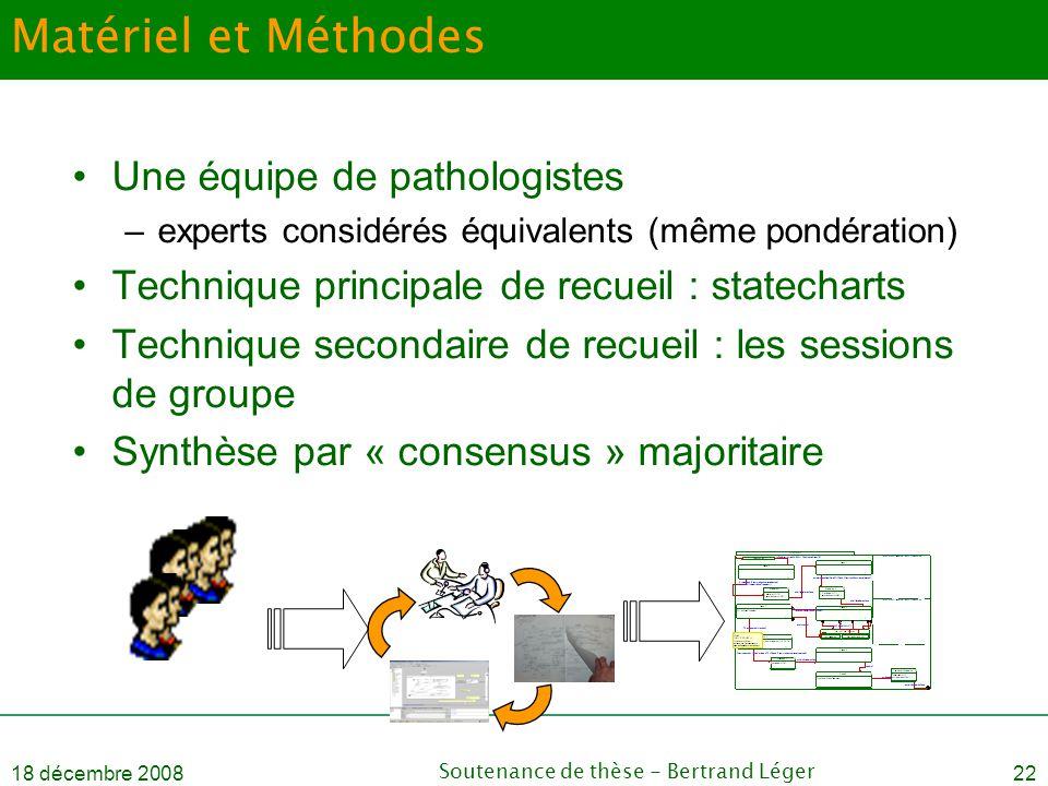 18 décembre 2008Soutenance de thèse - Bertrand Léger22 Matériel et Méthodes •Une équipe de pathologistes –experts considérés équivalents (même pondéra