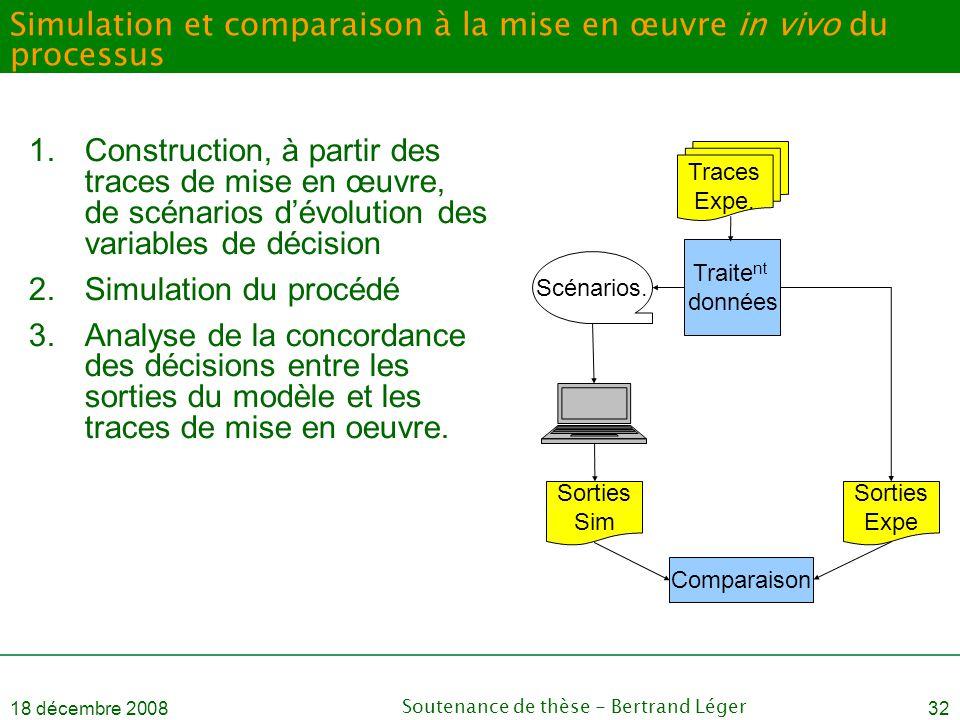 18 décembre 2008Soutenance de thèse - Bertrand Léger32 Simulation et comparaison à la mise en œuvre in vivo du processus 1.Construction, à partir des