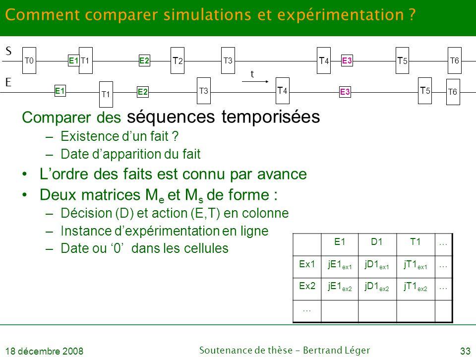 18 décembre 2008Soutenance de thèse - Bertrand Léger33 Comment comparer simulations et expérimentation ? Comparer des séquences temporisées –Existence