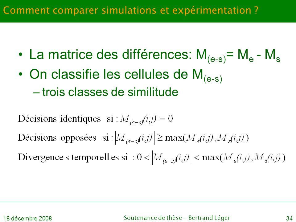 18 décembre 2008Soutenance de thèse - Bertrand Léger34 Comment comparer simulations et expérimentation ? •La matrice des différences: M (e-s) = M e -