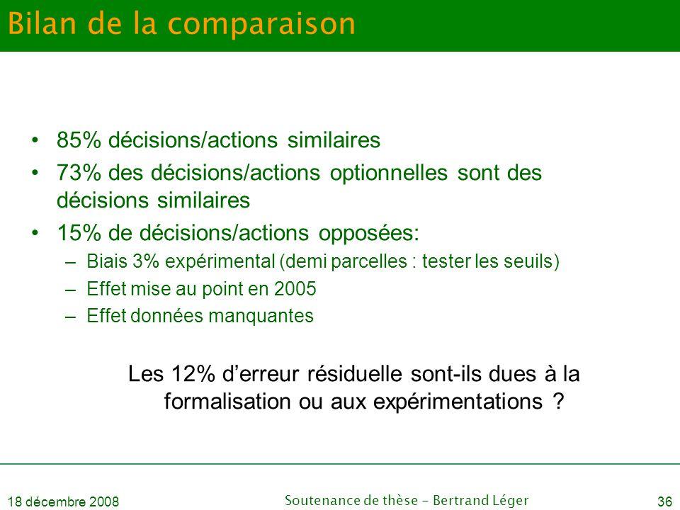 18 décembre 2008Soutenance de thèse - Bertrand Léger36 Bilan de la comparaison •85% décisions/actions similaires •73% des décisions/actions optionnell