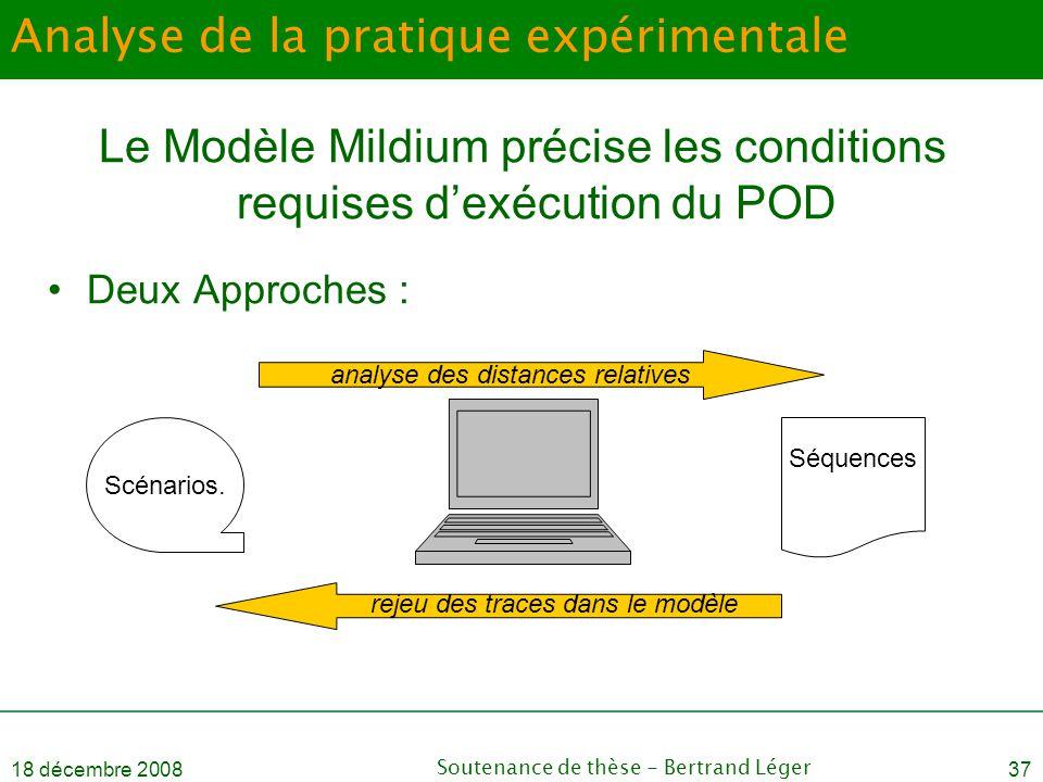 18 décembre 2008Soutenance de thèse - Bertrand Léger37 Analyse de la pratique expérimentale Le Modèle Mildium précise les conditions requises d'exécut