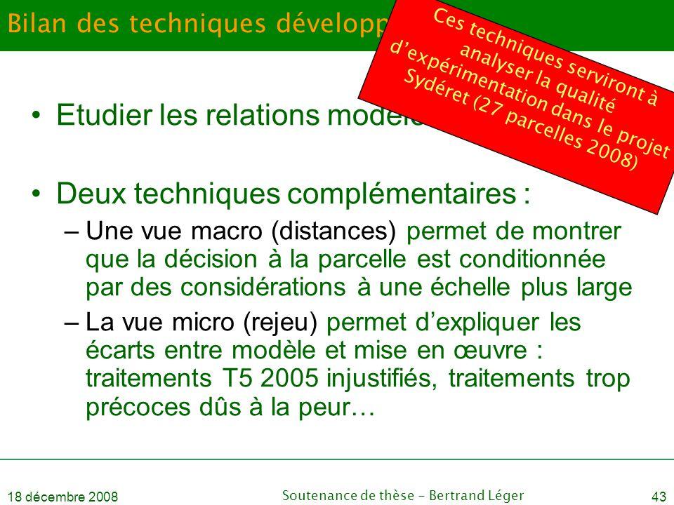 18 décembre 2008Soutenance de thèse - Bertrand Léger43 Bilan des techniques développées •Etudier les relations modèle et instances •Deux techniques co