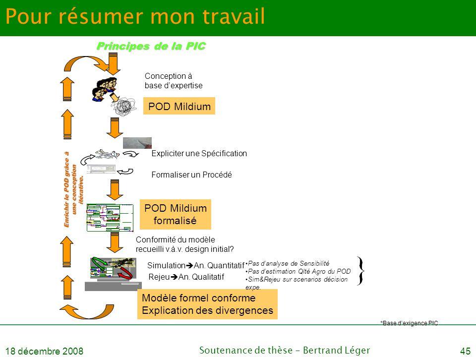 18 décembre 2008Soutenance de thèse - Bertrand Léger45 Pour résumer mon travail Principes de la PIC Enrichir le POD grâce à une conception itérative.