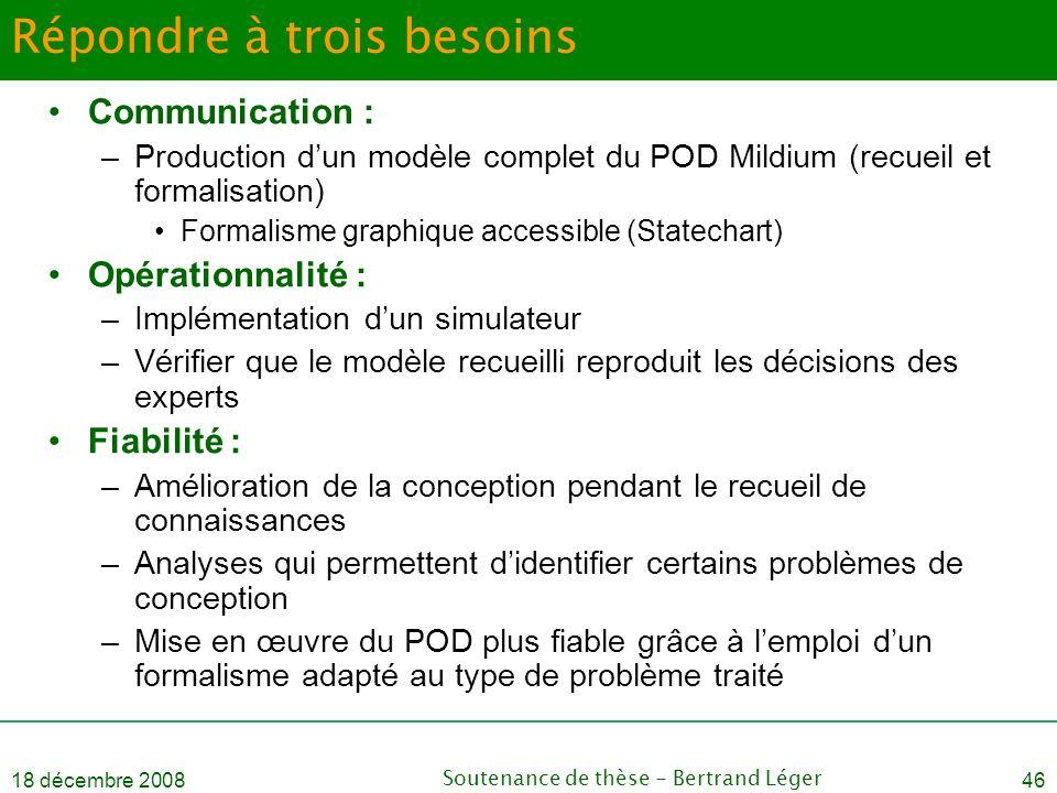 18 décembre 2008Soutenance de thèse - Bertrand Léger46 Répondre à trois besoins •Communication : –Production d'un modèle complet du POD Mildium (recue