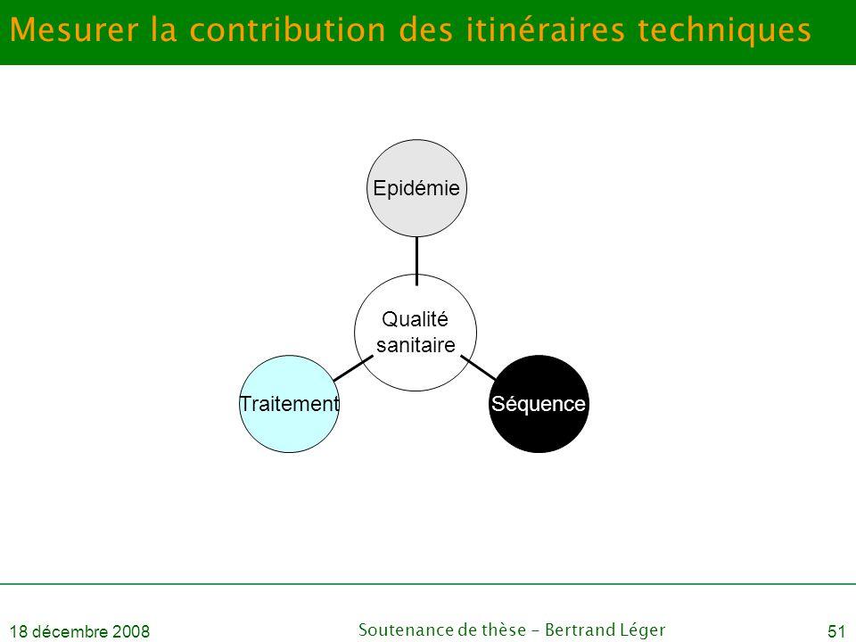 18 décembre 2008Soutenance de thèse - Bertrand Léger51 Mesurer la contribution des itinéraires techniques TraitementSéquence Epidémie Qualité sanitair