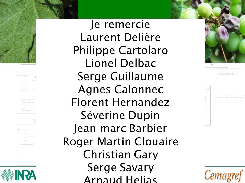 Soutenance de thèse - Bertrand Léger 55 Merci de votre attention Je remercie Laurent Delière Philippe Cartolaro Lionel Delbac Serge Guillaume Agnes Ca