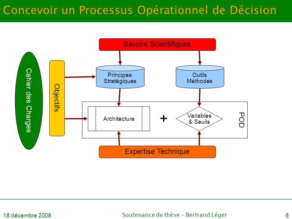 18 décembre 2008Soutenance de thèse - Bertrand Léger6 Concevoir un Processus Opérationnel de Décision POD Savoirs Scientifiques Expertise Technique Ca