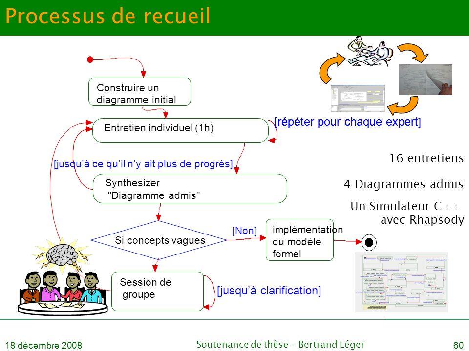 18 décembre 2008Soutenance de thèse - Bertrand Léger60 Processus de recueil Construire un diagramme initial Entretien individuel (1h) [répéter pour ch