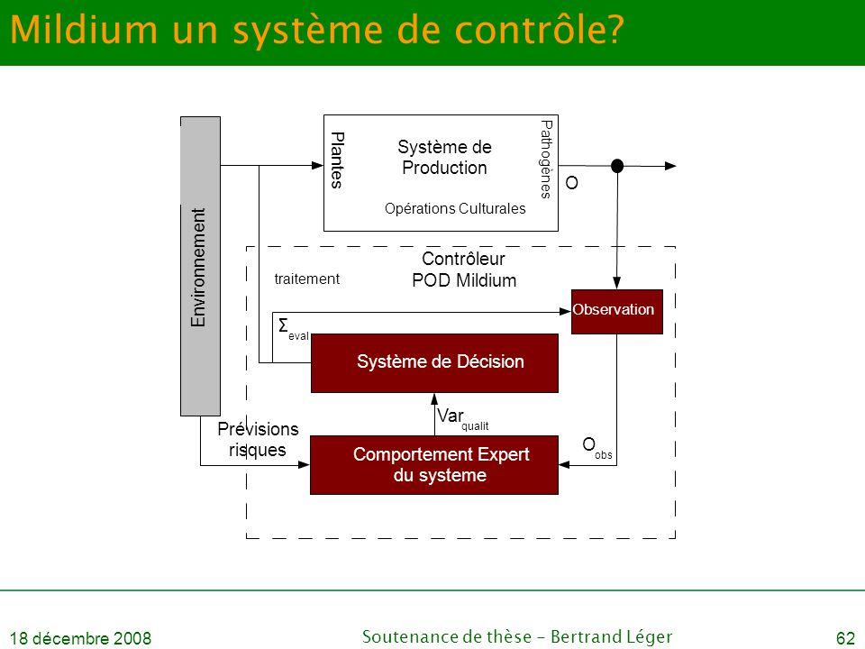 18 décembre 2008Soutenance de thèse - Bertrand Léger62 Mildium un système de contrôle?
