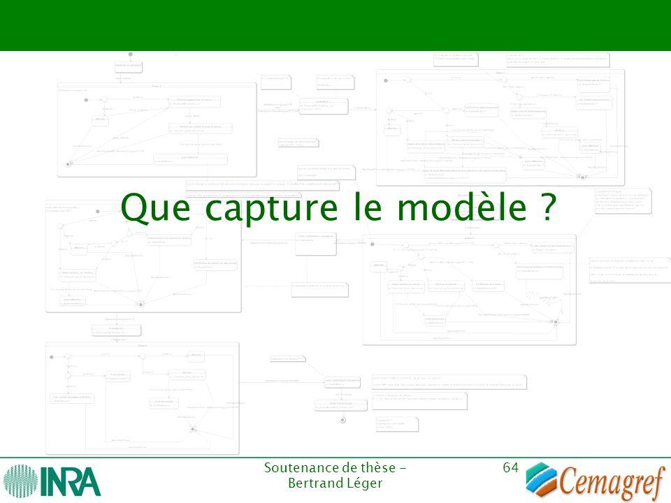 Soutenance de thèse - Bertrand Léger 64 Que capture le modèle ?