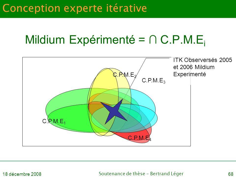 18 décembre 2008Soutenance de thèse - Bertrand Léger68 ITK Observersés 2005 et 2006 Mildium Experimenté Conception experte itérative Mildium Expérimen