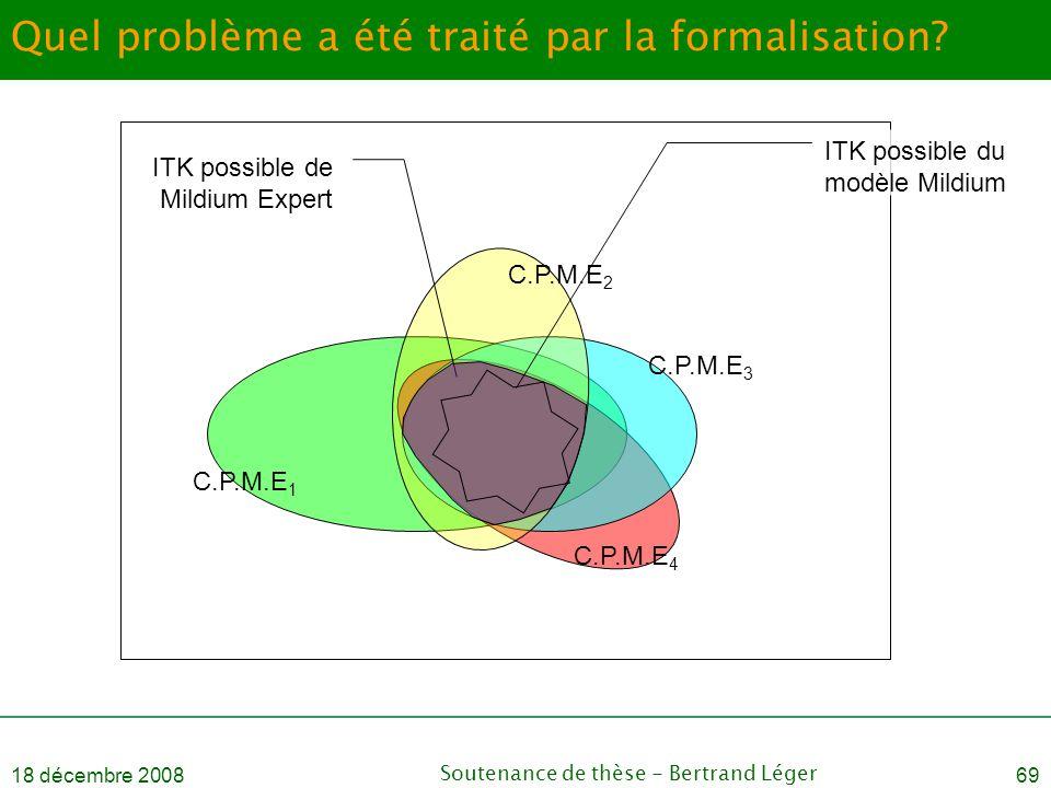 18 décembre 2008Soutenance de thèse - Bertrand Léger69 Quel problème a été traité par la formalisation? C.P.M.E 1 C.P.M.E 4 C.P.M.E 3 C.P.M.E 2 ITK po