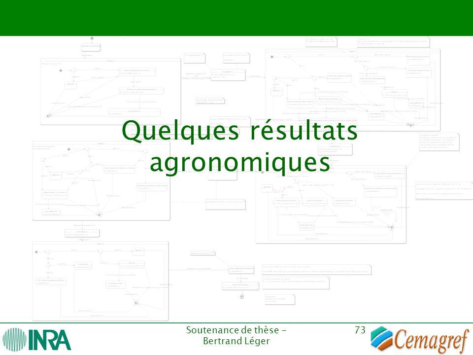 Soutenance de thèse - Bertrand Léger 73 Quelques résultats agronomiques