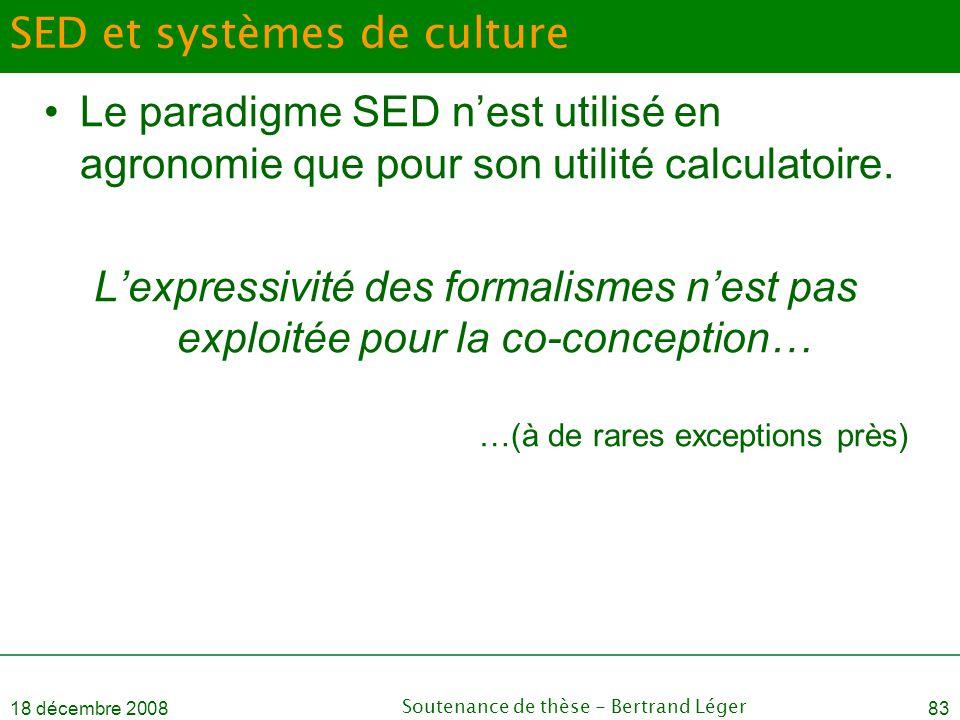 18 décembre 2008Soutenance de thèse - Bertrand Léger83 SED et systèmes de culture •Le paradigme SED n'est utilisé en agronomie que pour son utilité ca