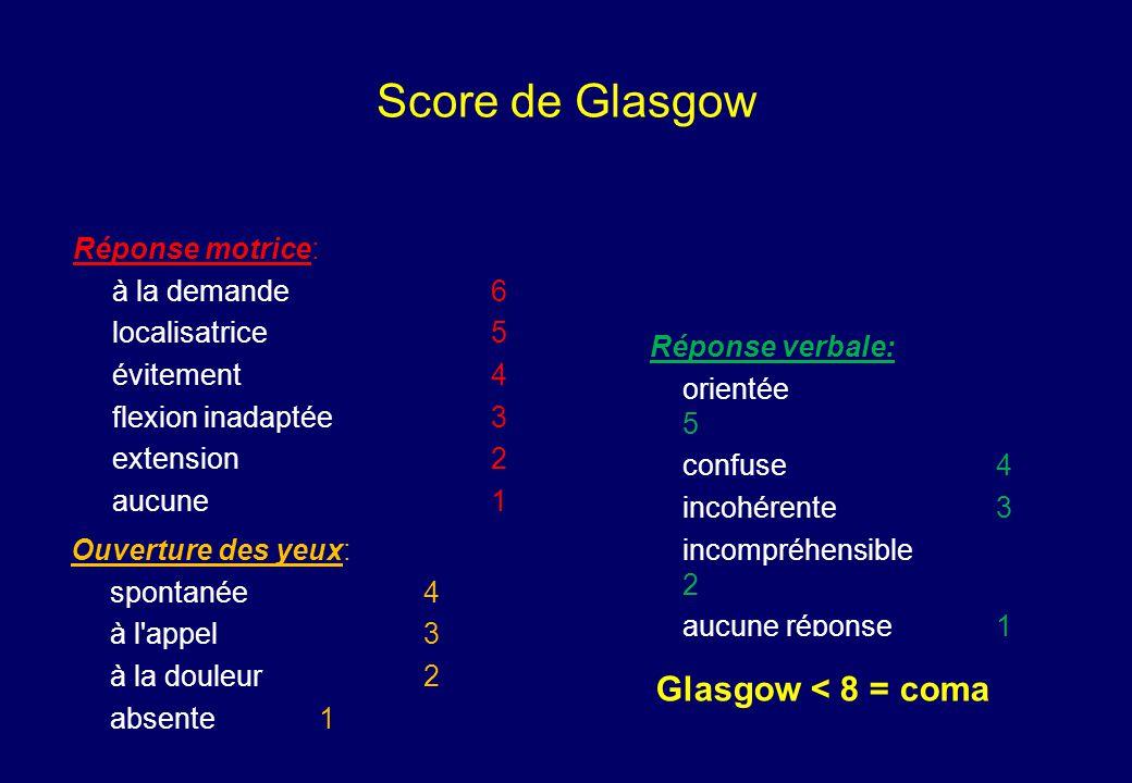 Réponse motrice: à la demande6 localisatrice5 évitement4 flexion inadaptée3 extension2 aucune1 Réponse verbale: orientée 5 confuse4 incohérente3 incompréhensible 2 aucune réponse1 Ouverture des yeux: spontanée4 à l appel3 à la douleur2 absente1 Score de Glasgow 3-15 Glasgow < 8 = coma