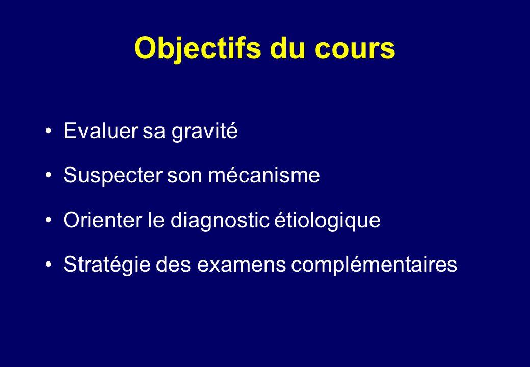 Objectifs du cours •Evaluer sa gravité •Suspecter son mécanisme •Orienter le diagnostic étiologique •Stratégie des examens complémentaires