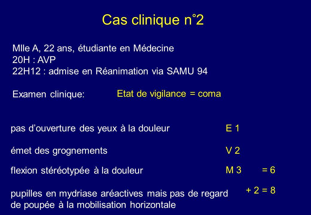 Cas clinique n°2 Mlle A, 22 ans, étudiante en Médecine 20H : AVP 22H12 : admise en Réanimation via SAMU 94 Examen clinique: pas d'ouverture des yeux à la douleur émet des grognements flexion stéréotypée à la douleur pupilles en mydriase aréactives mais pas de regard de poupée à la mobilisation horizontale Etat de vigilance = coma E 1 V 2 M 3= 6 + 2 = 8