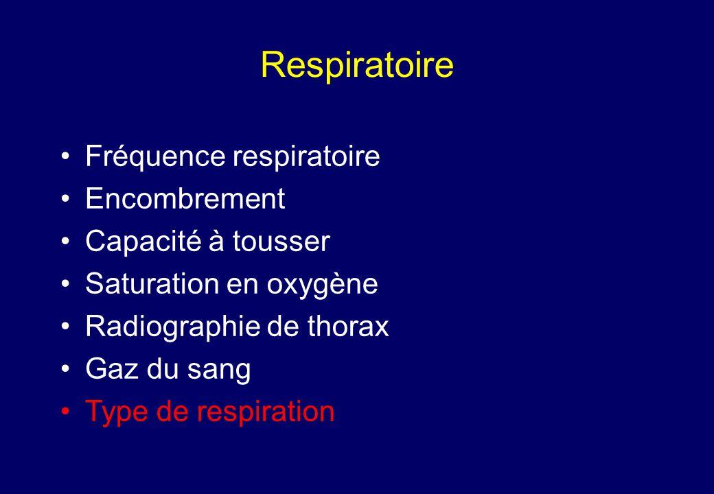 Respiratoire •Fréquence respiratoire •Encombrement •Capacité à tousser •Saturation en oxygène •Radiographie de thorax •Gaz du sang •Type de respiration