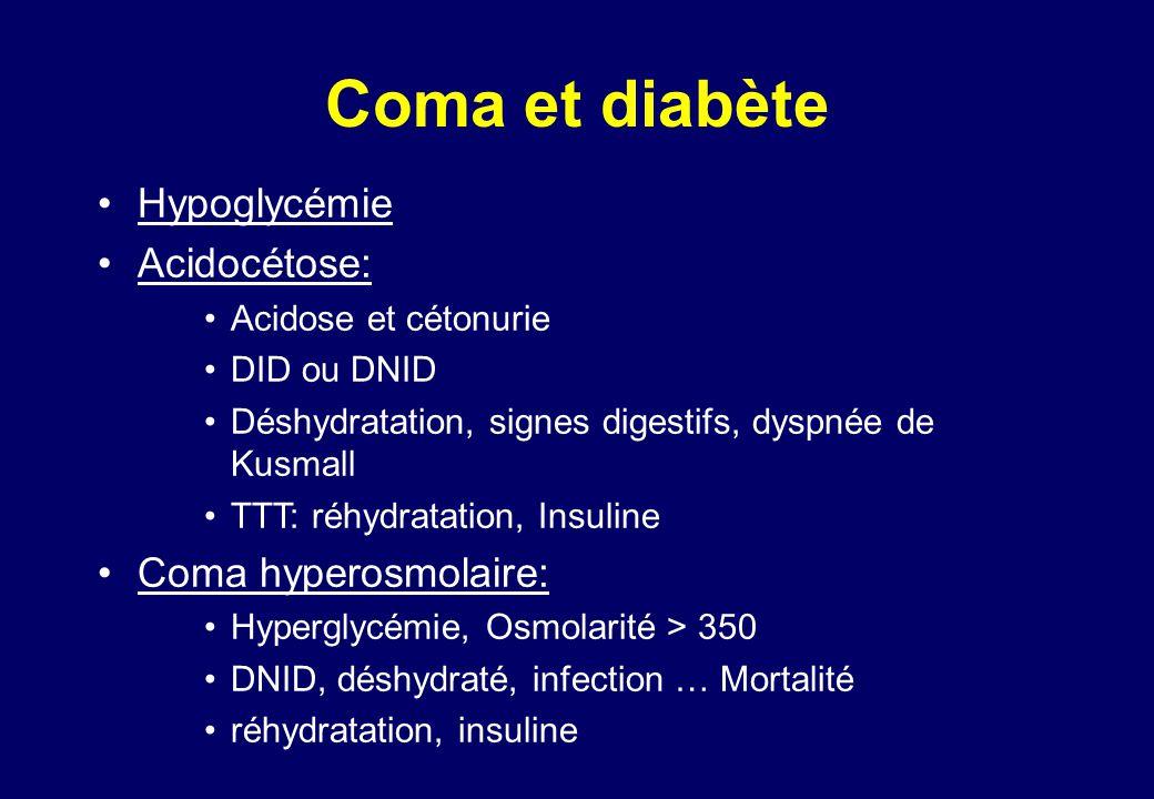 Coma et diabète •Hypoglycémie •Acidocétose: •Acidose et cétonurie •DID ou DNID •Déshydratation, signes digestifs, dyspnée de Kusmall •TTT: réhydratation, Insuline •Coma hyperosmolaire: •Hyperglycémie, Osmolarité > 350 •DNID, déshydraté, infection … Mortalité •réhydratation, insuline