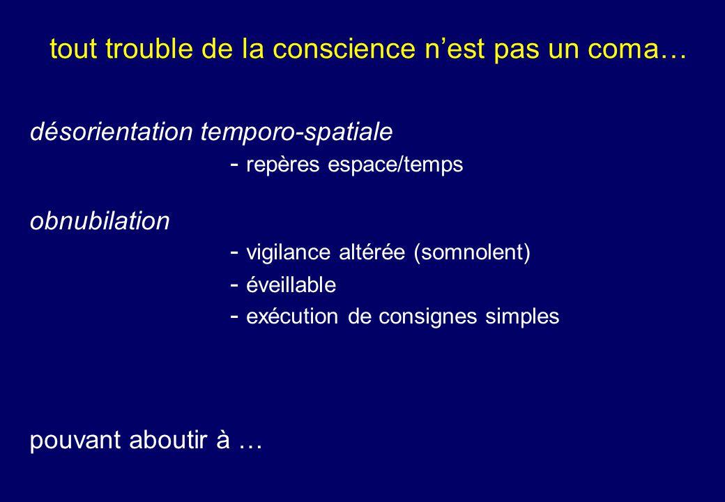 Coma traumatique Contusion cérébrale