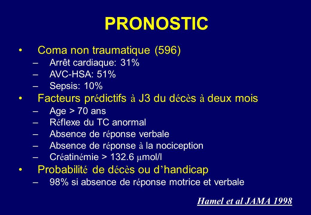 PRONOSTIC •Coma non traumatique (596) –Arrêt cardiaque: 31% –AVC-HSA: 51% –Sepsis: 10% •Facteurs pr é dictifs à J3 du d é c è s à deux mois –Age > 70 ans –R é flexe du TC anormal –Absence de r é ponse verbale –Absence de r é ponse à la nociception –Cr é atin é mie > 132.6 µ mol/l •Probabilit é de d é c è s ou d ' handicap –98% si absence de r é ponse motrice et verbale Hamel et al JAMA 1998