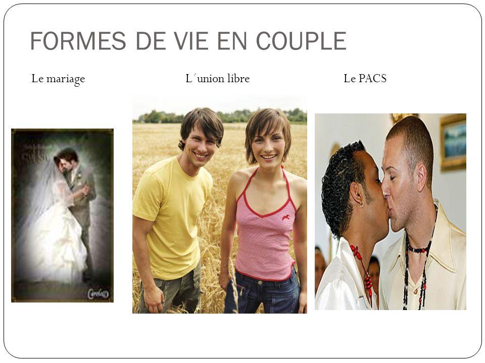 FORMES DE VIE EN COUPLE Le mariage L´union libre Le PACS