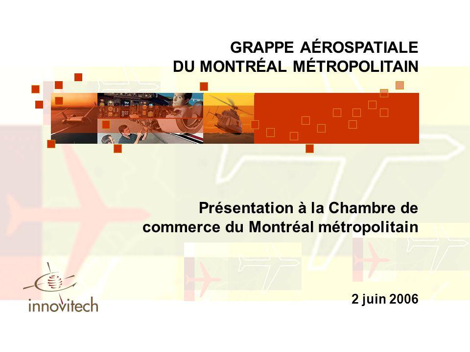2 juin 2006 Grappe aérospatiale du Montréal métropolitain 12 Autres initiatives de grappe Plusieurs autres régions se sont dotées de mécanismes de coordination de leur secteur aérospatial  Pôle de compétitivité Midi-Pyrénées  Midlands, R-U  Ontario Aerospace Action Partnership … se doter d'outils de compétitivité