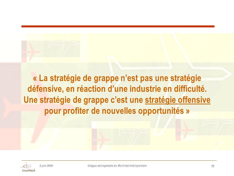 2 juin 2006 Grappe aérospatiale du Montréal métropolitain 11 « La stratégie de grappe n'est pas une stratégie défensive, en réaction d'une industrie en difficulté.