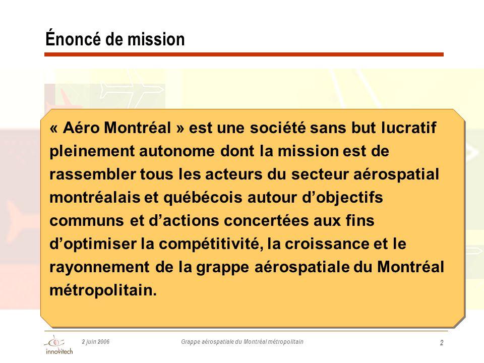 2 juin 2006 Grappe aérospatiale du Montréal métropolitain 3 Qu'est-ce qu'une grappe.