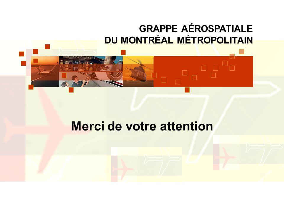 2 juin 2006 Grappe aérospatiale du Montréal métropolitain 20 Merci de votre attention GRAPPE AÉROSPATIALE DU MONTRÉAL MÉTROPOLITAIN