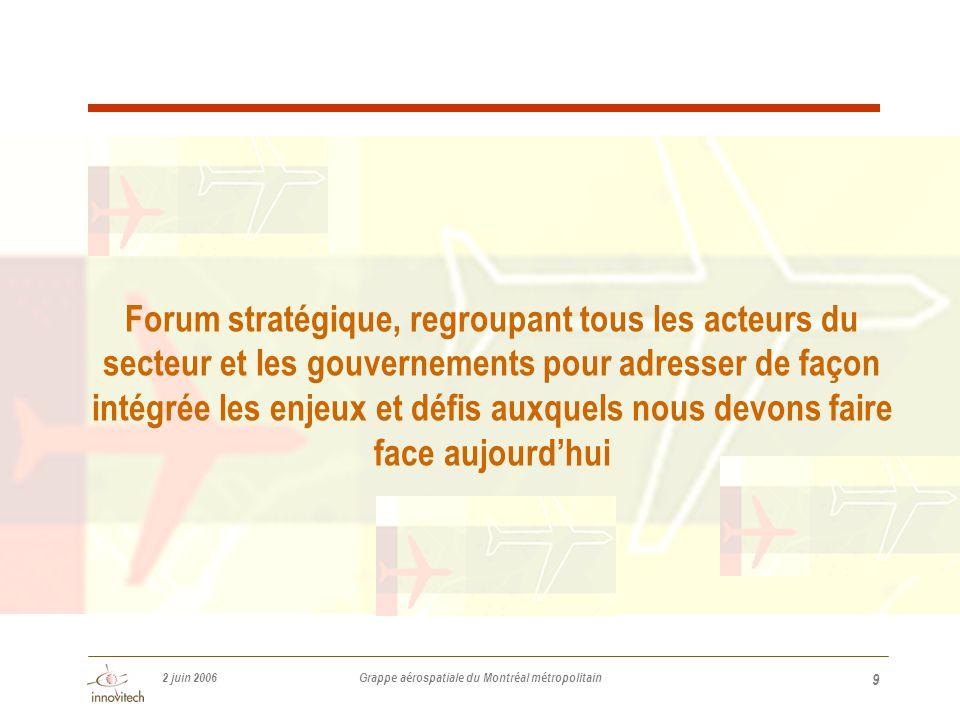 2 juin 2006 Grappe aérospatiale du Montréal métropolitain 9 Forum stratégique, regroupant tous les acteurs du secteur et les gouvernements pour adresser de façon intégrée les enjeux et défis auxquels nous devons faire face aujourd'hui
