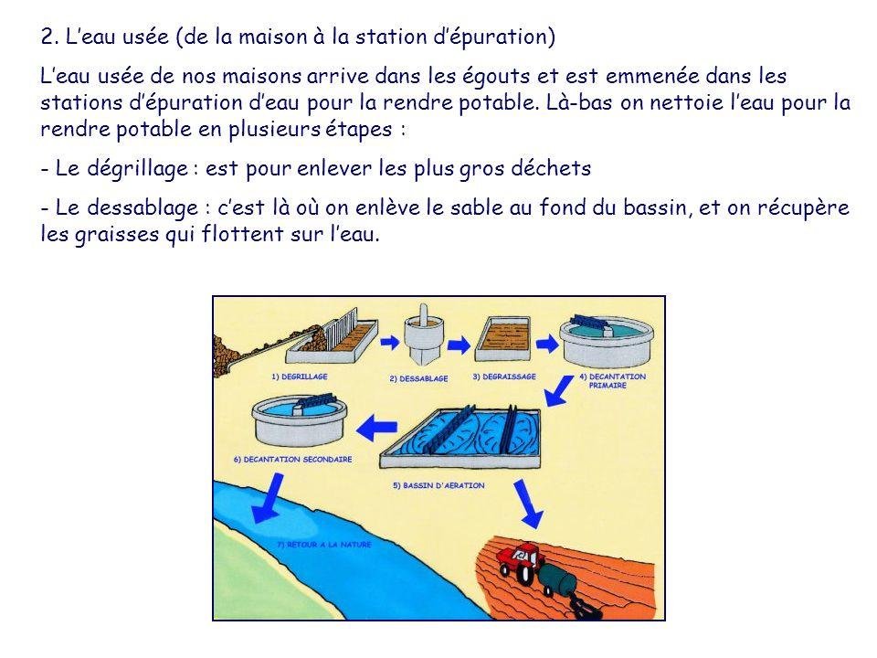2. L'eau usée (de la maison à la station d'épuration) L'eau usée de nos maisons arrive dans les égouts et est emmenée dans les stations d'épuration d'