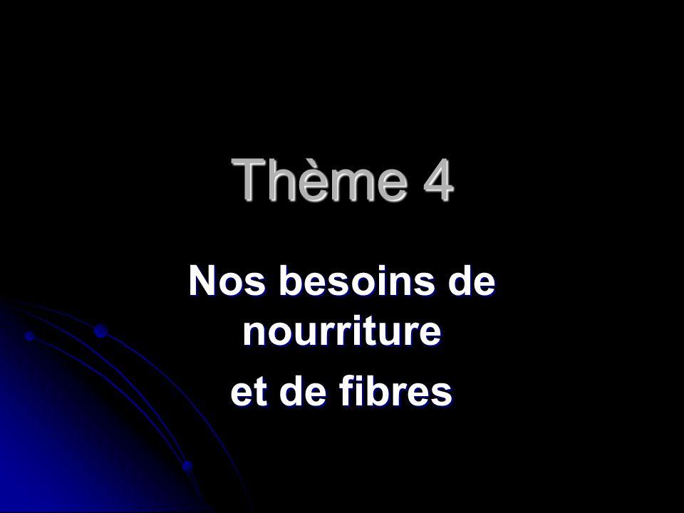 Thème 4 Nos besoins de nourriture et de fibres