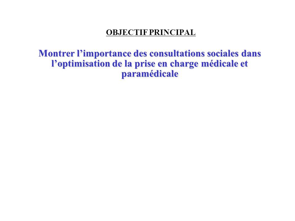 OBJECTIF PRINCIPAL Montrer l'importance des consultations sociales dans l'optimisation de la prise en charge médicale et paramédicale