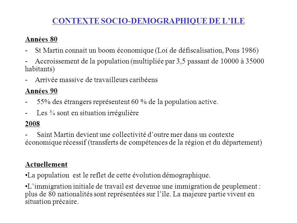 CONTEXTE SOCIO-DEMOGRAPHIQUE DE L'ILE Années 80 - St Martin connait un boom économique (Loi de défiscalisation, Pons 1986) - Accroissement de la popul