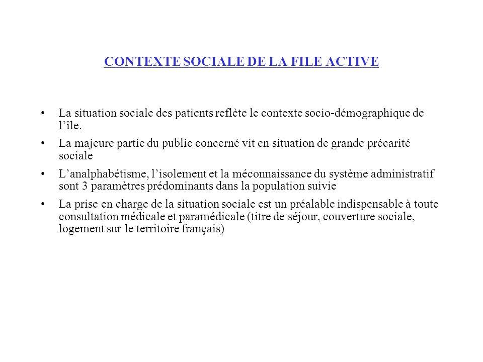 CONTEXTE SOCIALE DE LA FILE ACTIVE •La situation sociale des patients reflète le contexte socio-démographique de l'île. •La majeure partie du public c