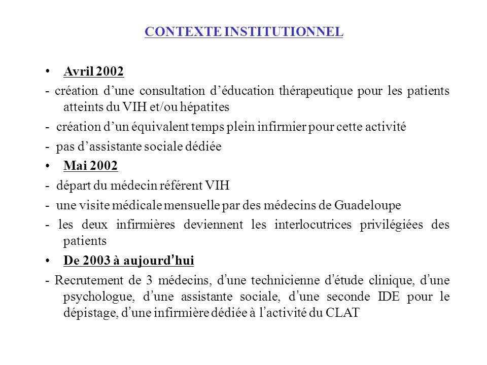 CONTEXTE INSTITUTIONNEL • Avril 2002 - création d'une consultation d'éducation thérapeutique pour les patients atteints du VIH et/ou hépatites - créat