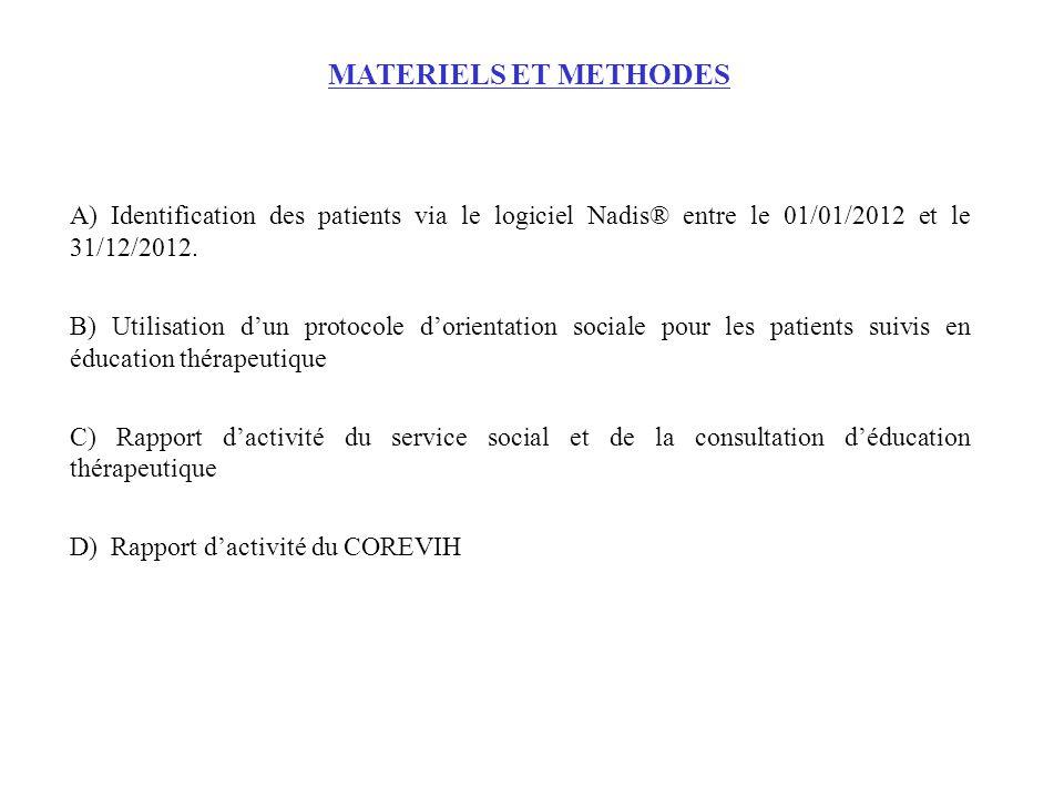 MATERIELS ET METHODES A) Identification des patients via le logiciel Nadis® entre le 01/01/2012 et le 31/12/2012. B) Utilisation d'un protocole d'orie