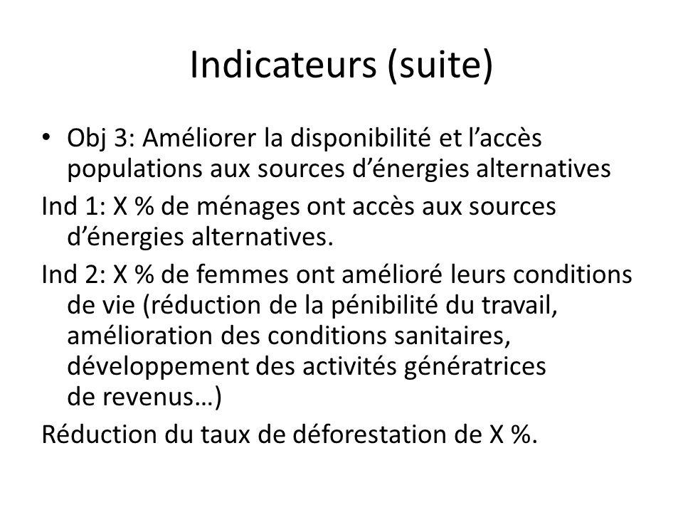 Indicateurs (suite) • Obj 3: Améliorer la disponibilité et l'accès populations aux sources d'énergies alternatives Ind 1: X % de ménages ont accès aux sources d'énergies alternatives.