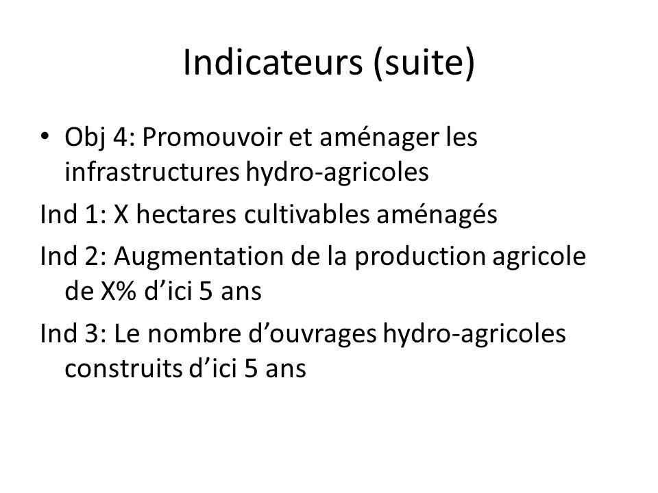 Indicateurs (suite) • Obj 4: Promouvoir et aménager les infrastructures hydro-agricoles Ind 1: X hectares cultivables aménagés Ind 2: Augmentation de la production agricole de X% d'ici 5 ans Ind 3: Le nombre d'ouvrages hydro-agricoles construits d'ici 5 ans