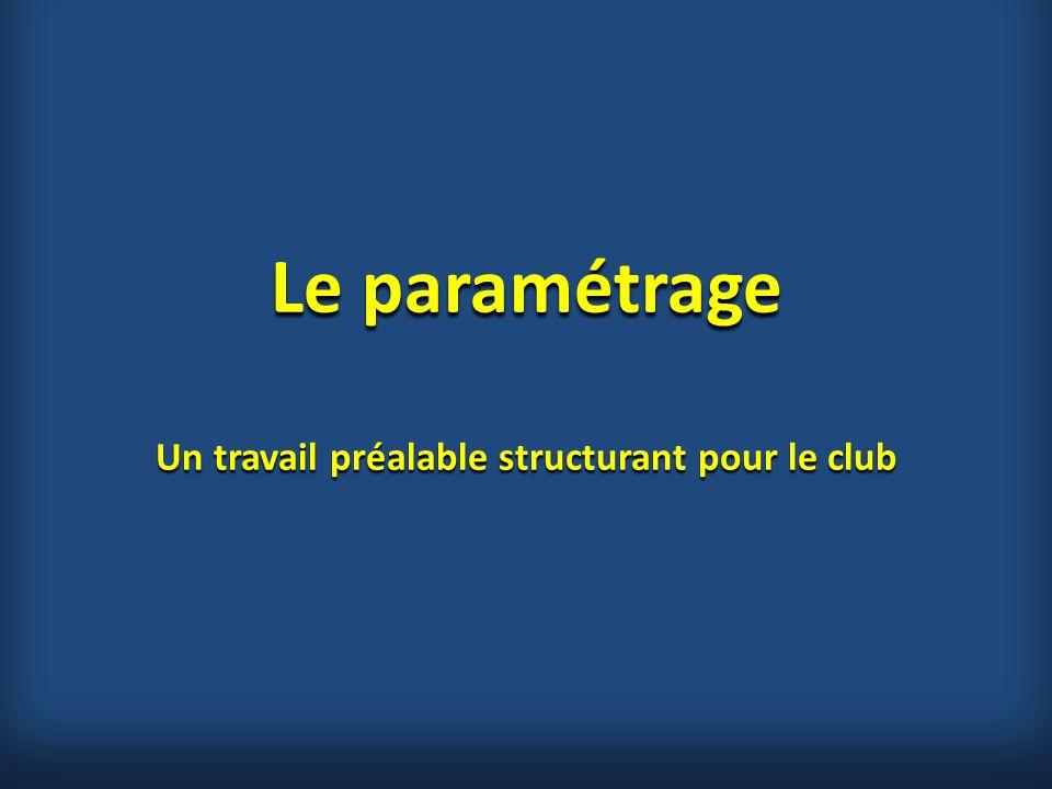 Le paramétrage Un travail préalable structurant pour le club