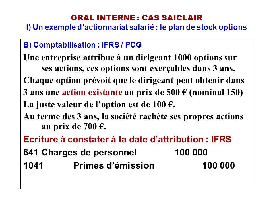 ORAL INTERNE : CAS SAICLAIR I) Un exemple d'actionnariat salarié : le plan de stock options B) Comptabilisation : IFRS / PCG Une entreprise attribue à