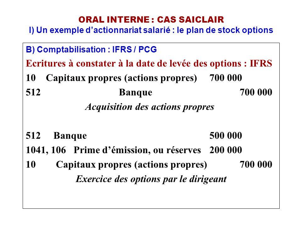 ORAL INTERNE : CAS SAICLAIR I) Un exemple d'actionnariat salarié : le plan de stock options B) Comptabilisation : IFRS / PCG Ecritures à constater à l