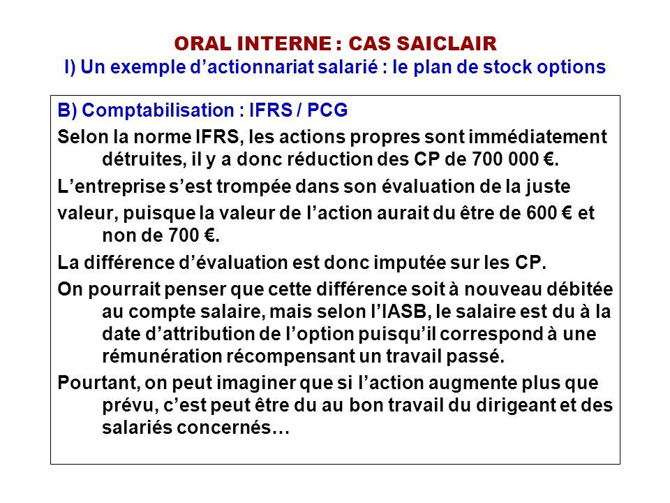 ORAL INTERNE : CAS SAICLAIR I) Un exemple d'actionnariat salarié : le plan de stock options B) Comptabilisation : IFRS / PCG Selon la norme IFRS, les