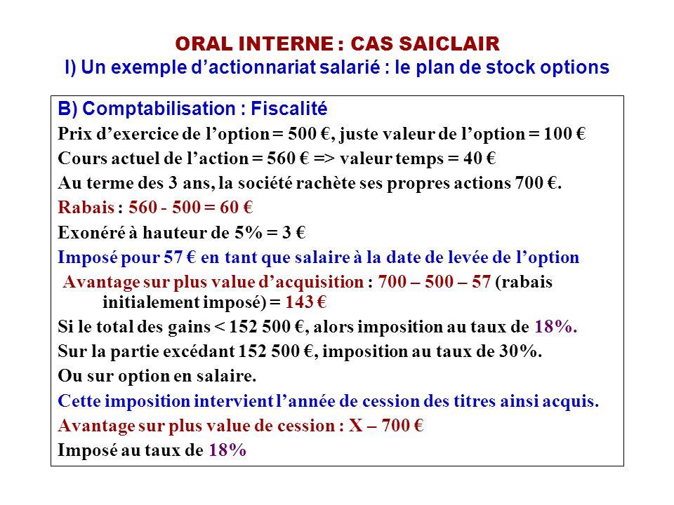 ORAL INTERNE : CAS SAICLAIR I) Un exemple d'actionnariat salarié : le plan de stock options B) Comptabilisation : Fiscalité Prix d'exercice de l'optio