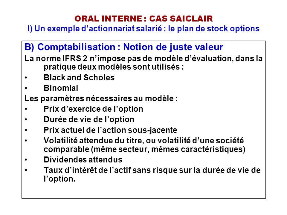 ORAL INTERNE : CAS SAICLAIR I) Un exemple d'actionnariat salarié : le plan de stock options B) Comptabilisation : Notion de juste valeur La norme IFRS