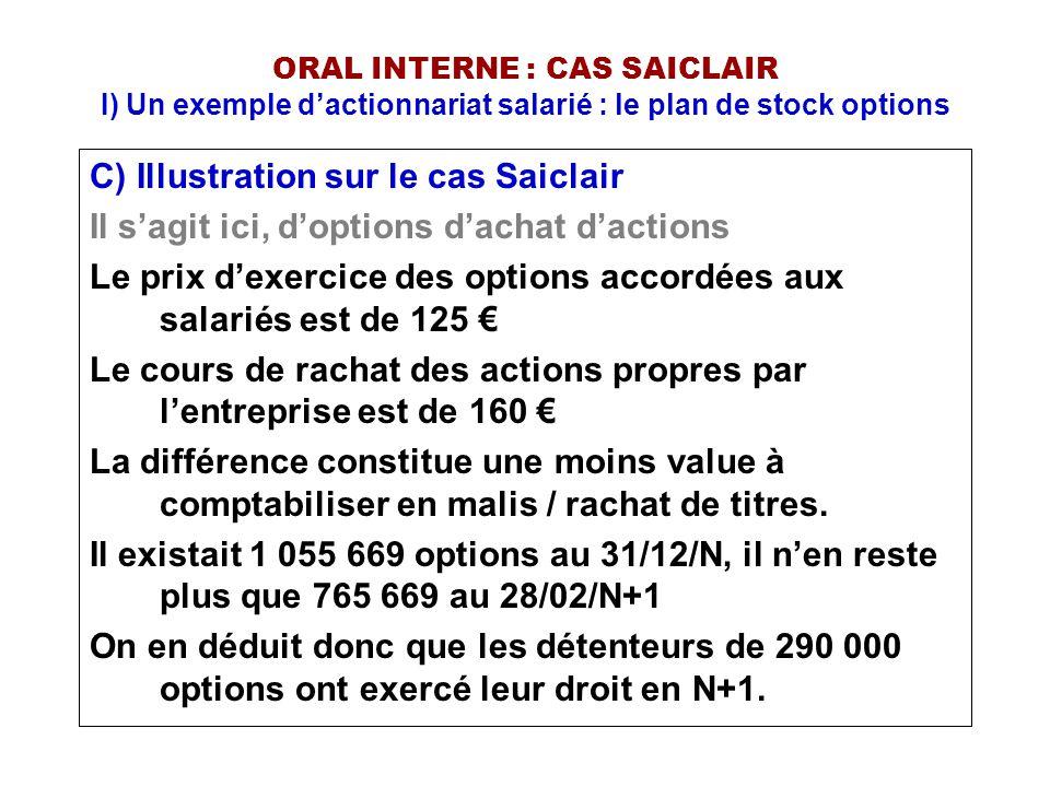 ORAL INTERNE : CAS SAICLAIR I) Un exemple d'actionnariat salarié : le plan de stock options C) Illustration sur le cas Saiclair Il s'agit ici, d'optio